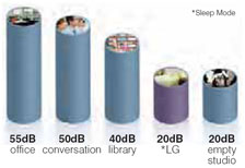 lg air conditioning, lg air conditioning wall unit, lg air conditioning