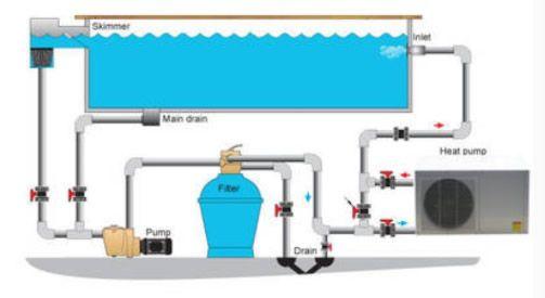 Enviro Tex Ev23000s Swimming Pool Air Source Heat Pump 23kw 78000 Btu 240v 50hz