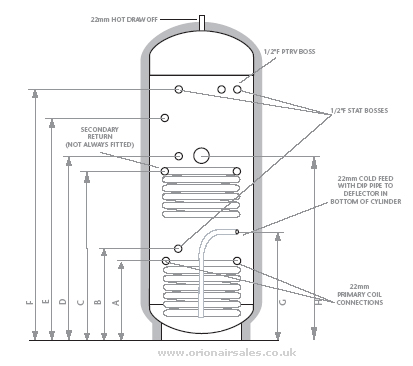 www.orionairsales.co.uk: The Worcester Greenskies cylinder is a Stainless Steel Unvented Twin Coil Storage  vessel specifically designed to be installed in conjunction with the Worcester Greenskies  solar package.